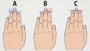 Se, hvad fingeren siger om jeres personlighed! I mit tilfælde er det rigtigt...